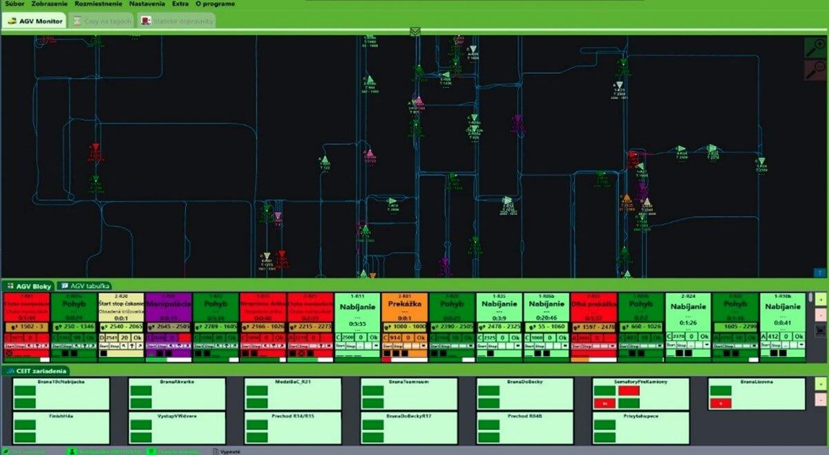 Riadiaci systém MCS
